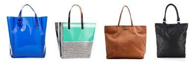 Классификация сумок по назначению